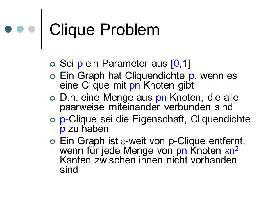 Clique Problem Sei p ein Parameter aus [0,1]